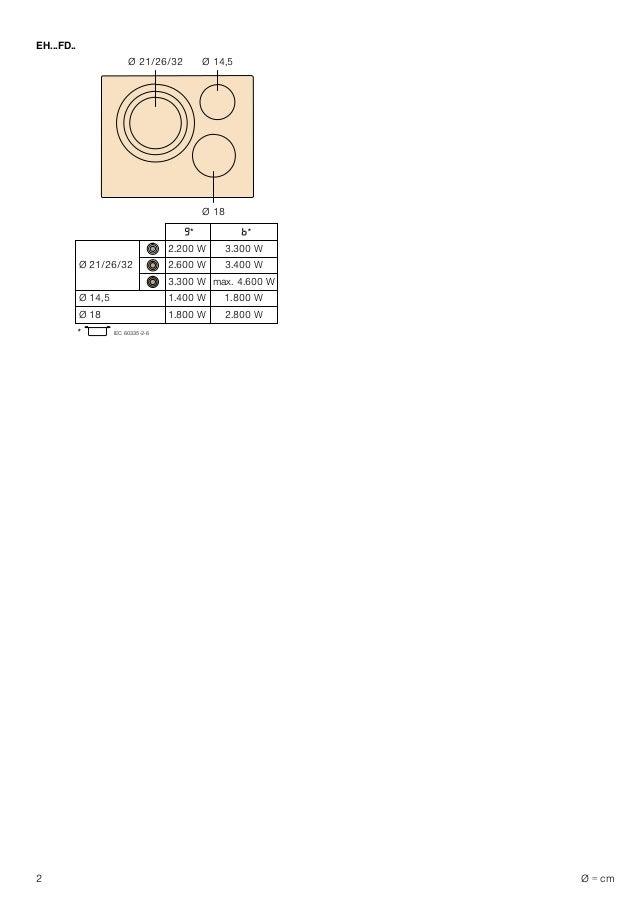 Encimera Siemens EH775FD27E Slide 2