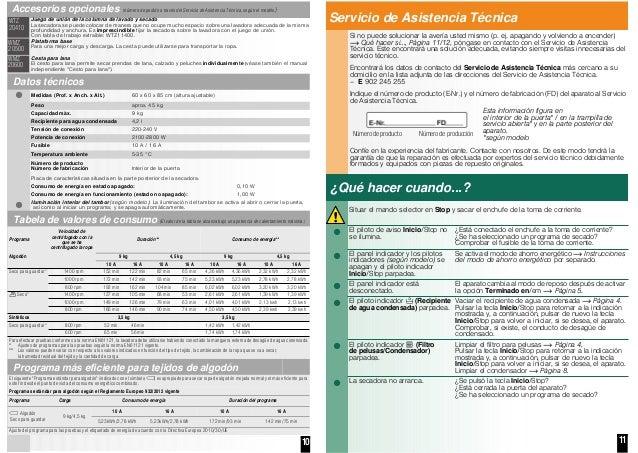 10 Accesorios opcionales (número de pedido a través del Servicio de Asistencia Técnica, según el modelo) Juego de unión de...