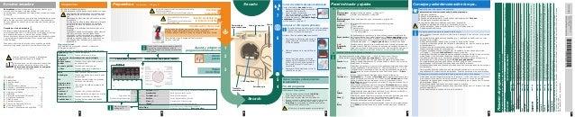 1 2 3 4 5 6 Mando selector de programas / Descon.Panel indicador / botones Vaciar el recipiente de agua condensada Vaciar ...