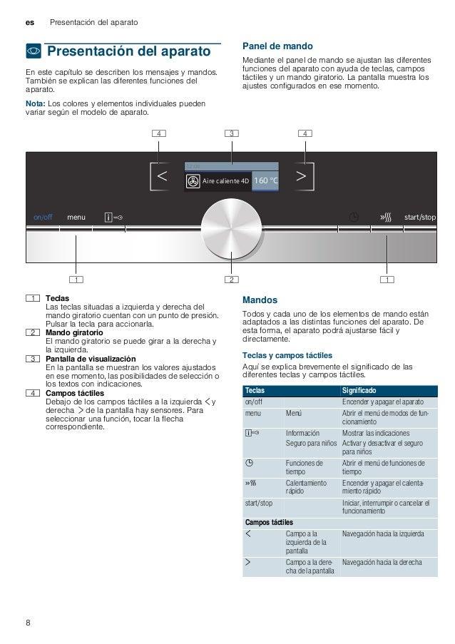 Presentación del aparato es 9 Mando giratorio Con el mando giratorio se modifican los modos de funcionamiento y los valore...