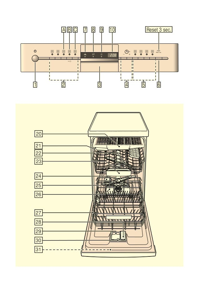Lavavajillas Siemens SR25M884EU Slide 2
