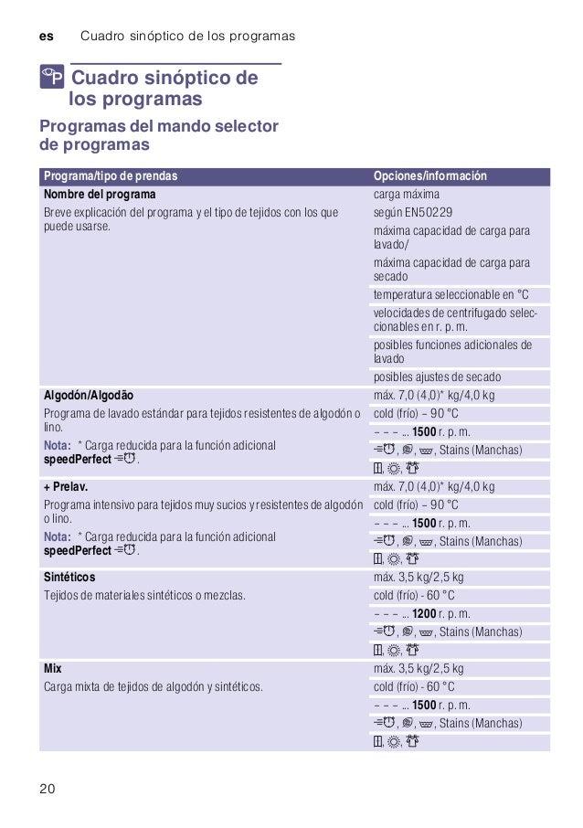es Cuadro sinóptico de los programas 20 / Cuadro sinóptico de los programas Cuadrosinópticodelosprogramas Programas del ma...