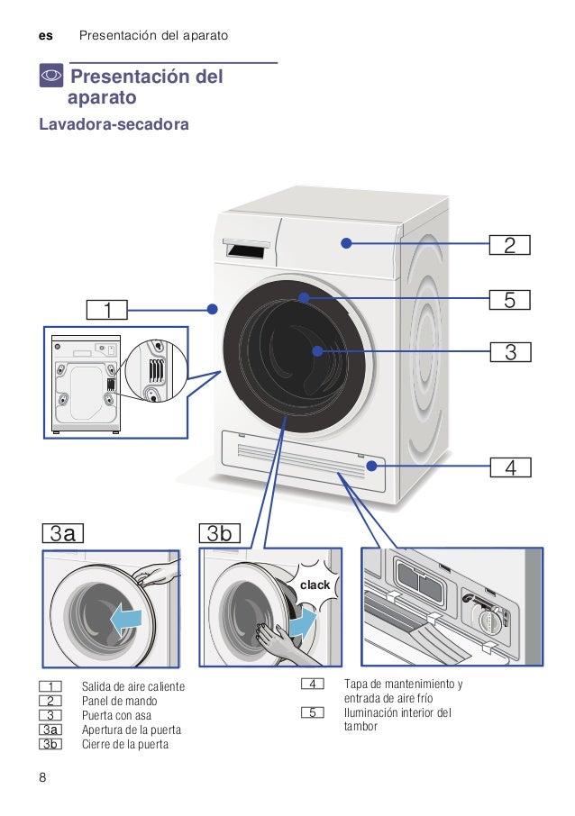 es Presentación del aparato 8 * Presentación del aparato Presentacióndelaparato Lavadora-secadora ( Salida de aire calient...