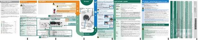 1 2 3 4 5 6 StopPanel indicador / TeclasMando selector de programas Vaciado del recipiente de agua condensada Si se ha mon...