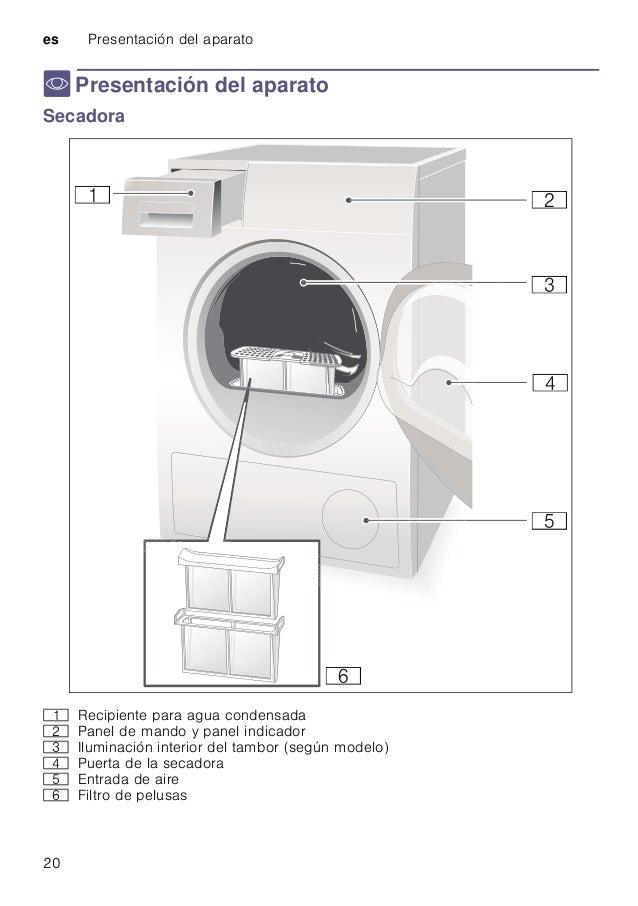 es Presentación del aparato 20 * Presentación del aparato Presentacióndelaparato Secadora ( Recipiente para agua condensad...