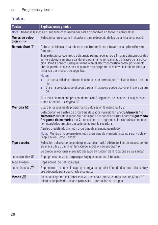 es Programas y teclas 26 Teclas Teclas Explicaciones y notas Nota: No todas las teclas ni sus funciones asociadas están di...