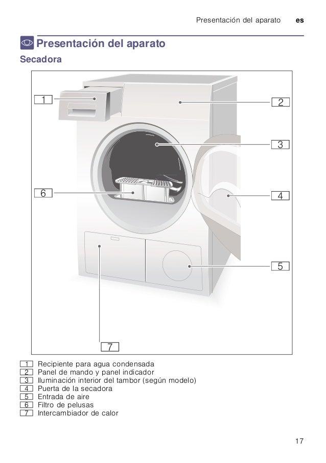Presentación del aparato es 17 * Presentación del aparato Presentacióndelaparato Secadora ( Recipiente para agua condensad...
