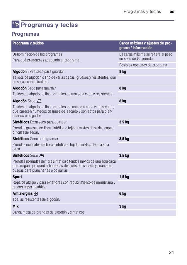Programas y teclas es 21 / Programas y teclas ProgramasyteclasProgramas Programa y tejidos Carga máxima y ajustes de pro- ...