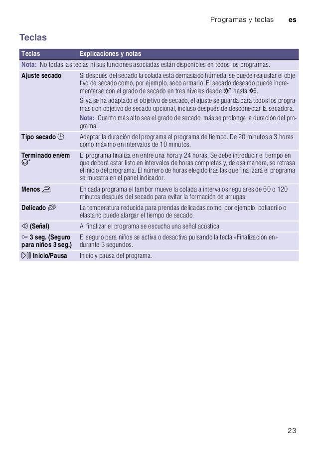 Programas y teclas es 23 Teclas -------- Teclas Explicaciones y notas Nota: No todas las teclas ni sus funciones asociadas...