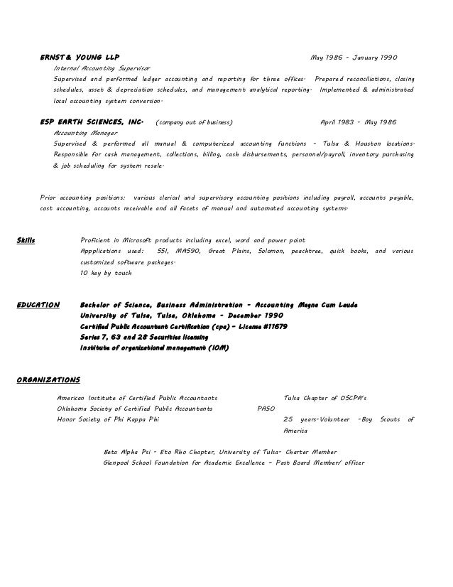 KC Wofford Resume