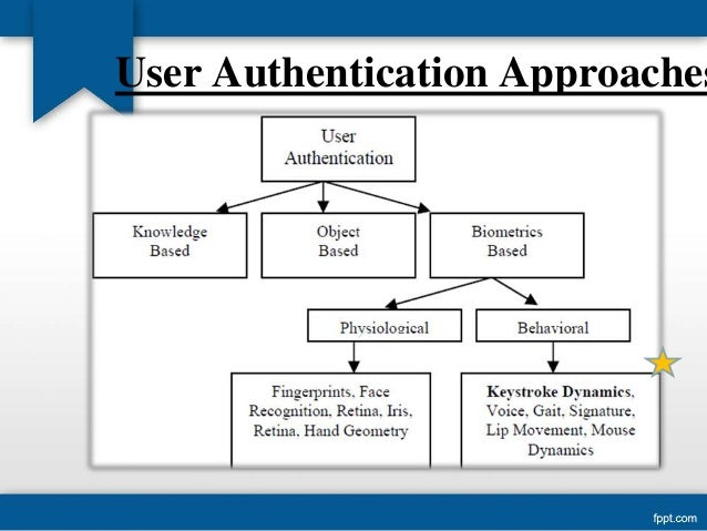 user authentication through mouse dynamics Index terms—keystroke dynamics, authentication, malware detection,  thentication tests by mimicking a particular user's keystroke dynamics  board or mouse.