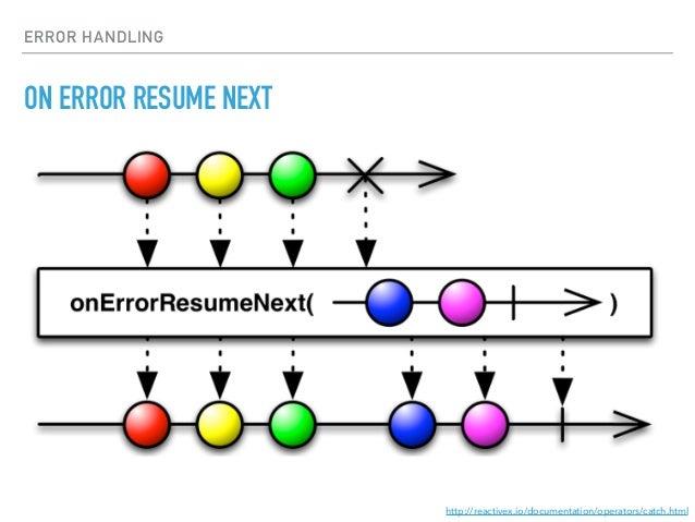 on error resume next