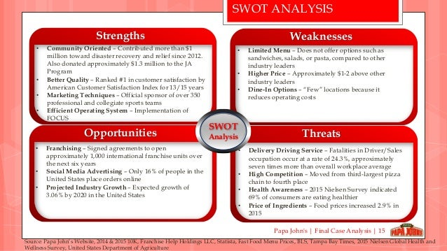 nielsen swot Get stolt-nielsen ltd (sni) - financial and strategic swot analysis review from reports monitor request your free sample now.