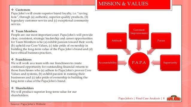 papa john s swot analysis A competitive analysis shows these companies are in the same general field as papa john's international, even though they may not compete head-to-head these are the largest companies by revenue however, they may not have the largest market share in this industry if they have diversified into other business lines.