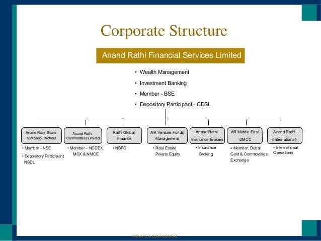 Insurance broker market share