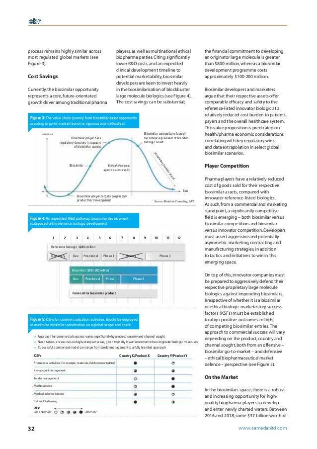 EBR_October-15_pp.30-34 (Molekule) Slide 2