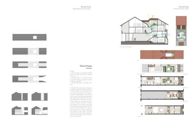 Victoria thongdesign sample portfolio 8 section model terrace house ccuart Gallery