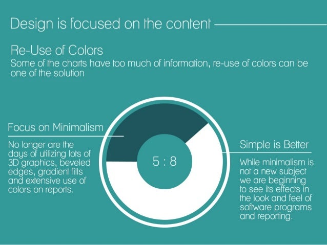 Minimalist Presentation Slide 2