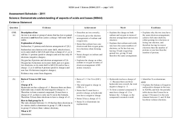 NCEA Level 1 Science (90944) 2011 — page 1 of 6 Assessment Schedule – 2011 Science: Demonstrate understanding of aspects o...