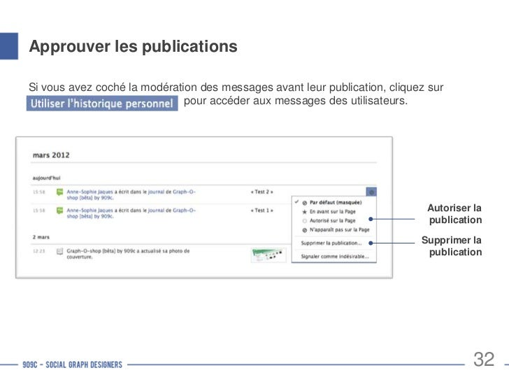 Timeline pour les Pages : Mode d'emploi by 909c