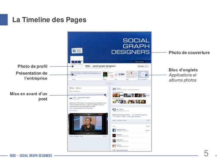 Prévisualiser la Timeline de votre PageLa Timeline des Pages peut être uniquement prévisualisée et/ou activée par lesadmin...