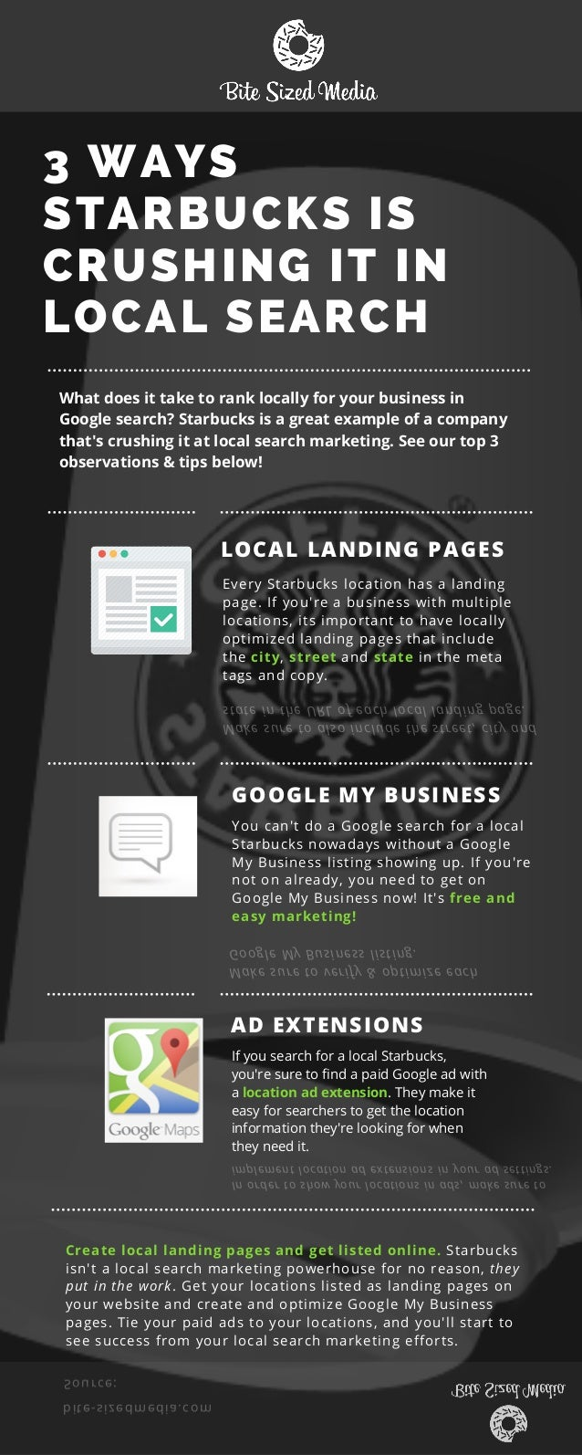 What does it take to rank locally for your business in Google search? Starbucks is a great example of a company that's cru...