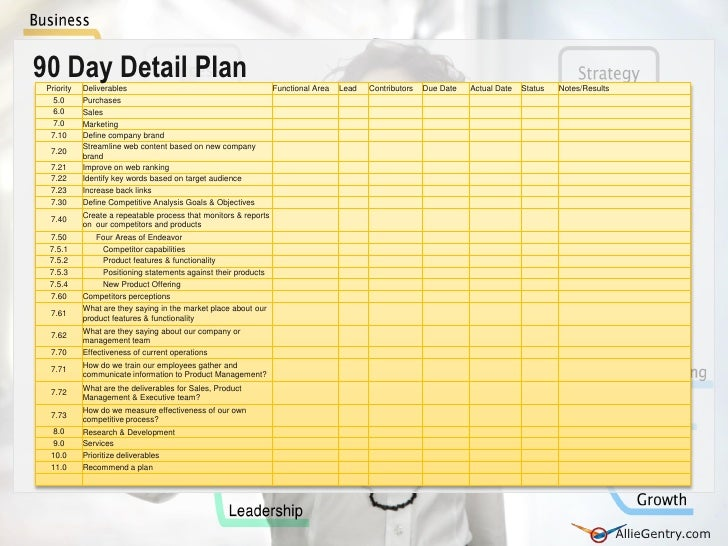 Sample Transition Plan Buying Evaluation Plan For Larger Projects
