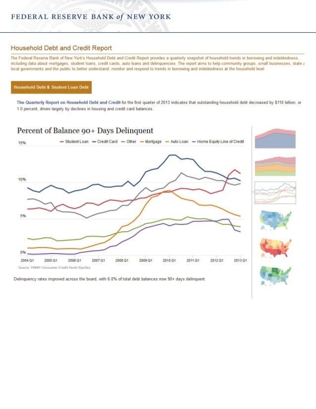 Percent of Balance 90+ Days Delinquent Q1 2013