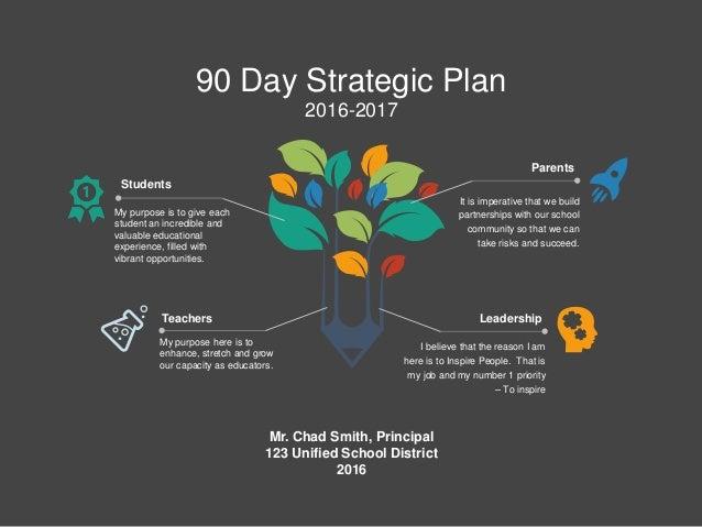90 entry plan 123