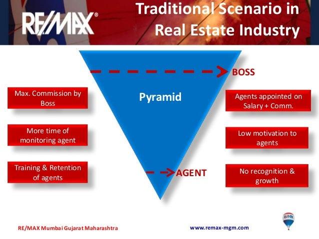 Real estate agent Jobs in India | Glassdoor.co.in