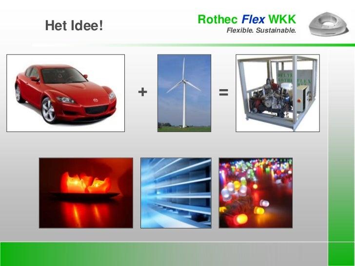 Rothec Flex WKK<br />Flexible. Sustainable.<br />Het Idee! <br />+<br />=<br />