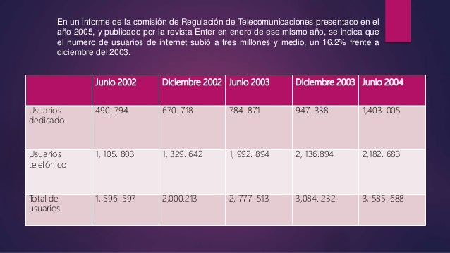 Junio 2002 Diciembre 2002 Junio 2003 Diciembre 2003 Junio 2004 Usuarios dedicado 490. 794 670. 718 784. 871 947. 338 1,403...