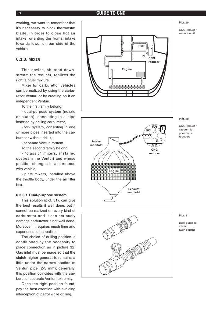 Brc Lpg Wiring Diagram Best Wiring Diagram 2018