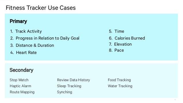 daily fitness tracker