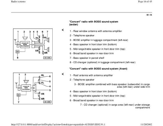 Audi a4 antenna diagram free download wiring diagrams schematics audi a4 b5 1 8l 1996 electrical equipment 91 1 radio system 2006 audi a6 fuse diagram audi a4 antenna diagram 9 cheapraybanclubmaster Images