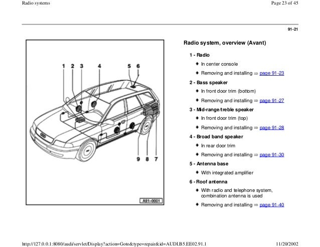 Audi A4 B5 18l 1996 Electrical Equipment 91 1 Radio Systemrhslideshare: Wiring Diagram Along With 1996 Audi A4 At Elf-jo.com