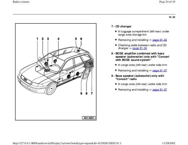 audi a4 b5 1 8l 1996 electrical equipment 91 1 radio system. Black Bedroom Furniture Sets. Home Design Ideas