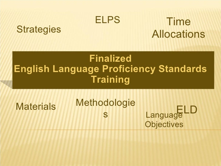 Finalized English Language Proficiency Standards Training ELD ELPS Time Allocations Materials Language Objectives Strategi...