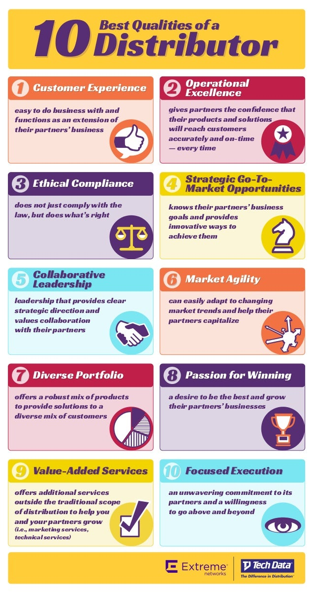 10Distributor Best Qualities of a  Customer Experience  1 2  easy to do business with and  functions as an extension of  t...