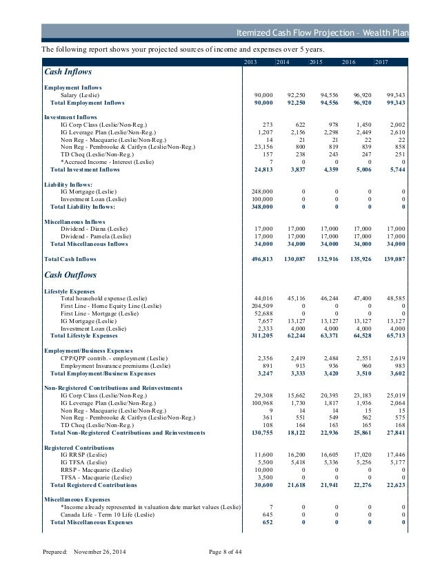 Financial Plan  Sample