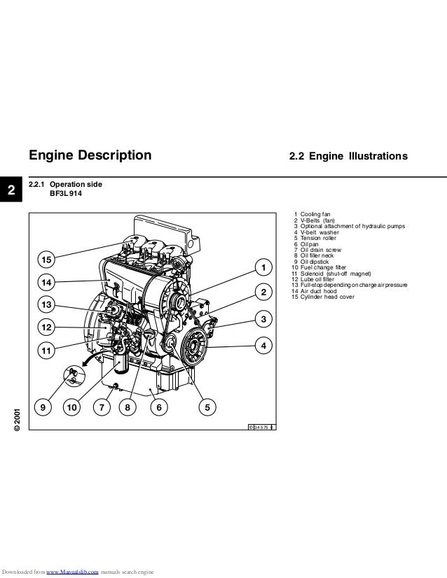 511 deutz engine diagram
