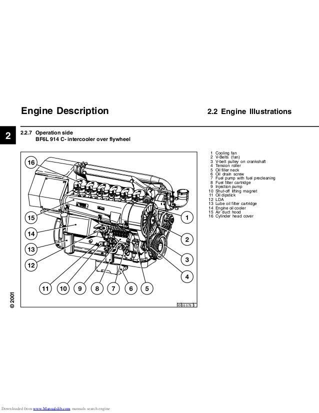 deutz fuel diagram wiring diagram data Demag Wiring Diagram deutz belt diagram data wiring diagram detailed deutz fuel pump diagram deutz fuel diagram