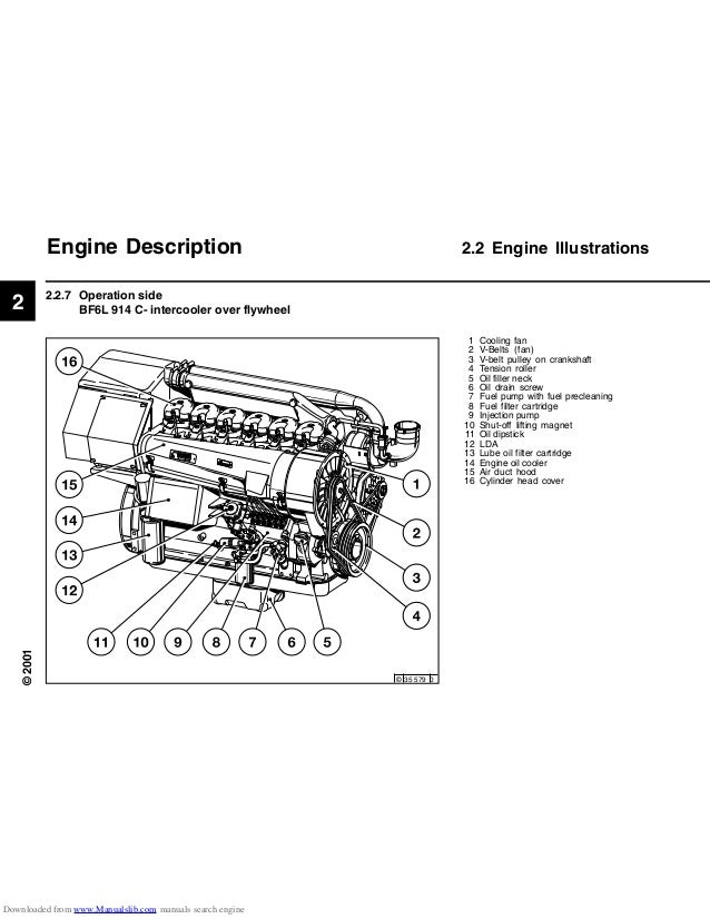 motor deutz 914 manualslib com manuals search engine 17
