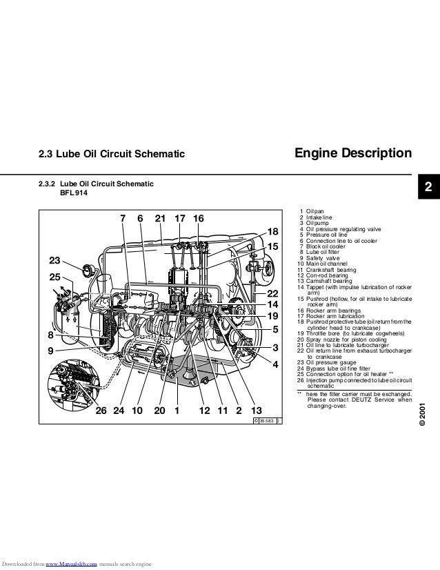 deutz engine wiring diagram 96   30 wiring diagram images