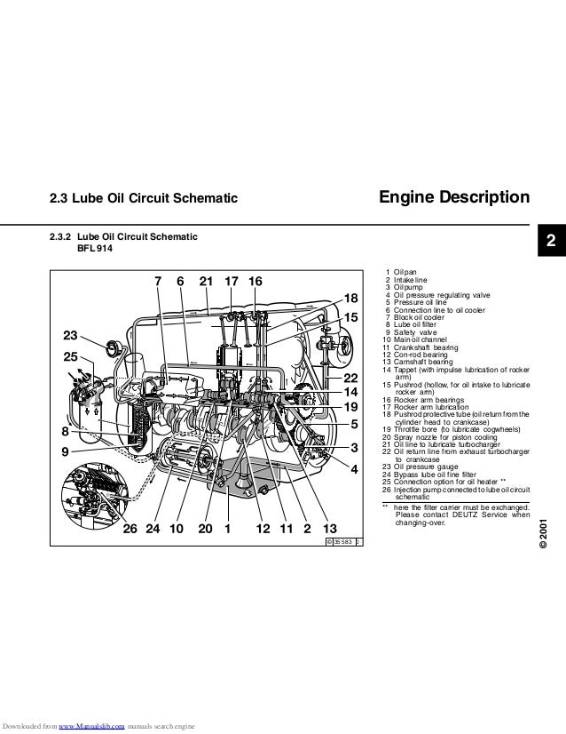 Motor deutz 914 manualslib manuals search engine 20 sciox Choice Image