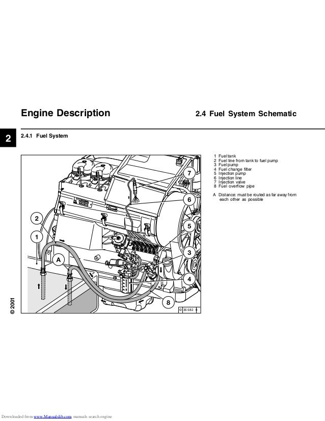 Deutz Engine Diagrams Online Wiring Diagram