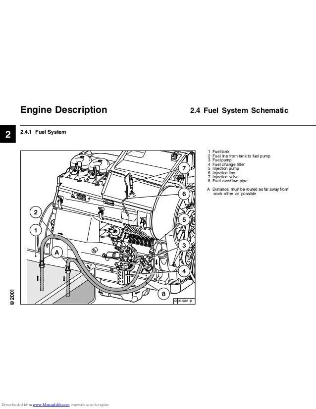 motor deutz 914 rh slideshare net Deutz Engine Parts Diagram deutz f4l912 engine diagram
