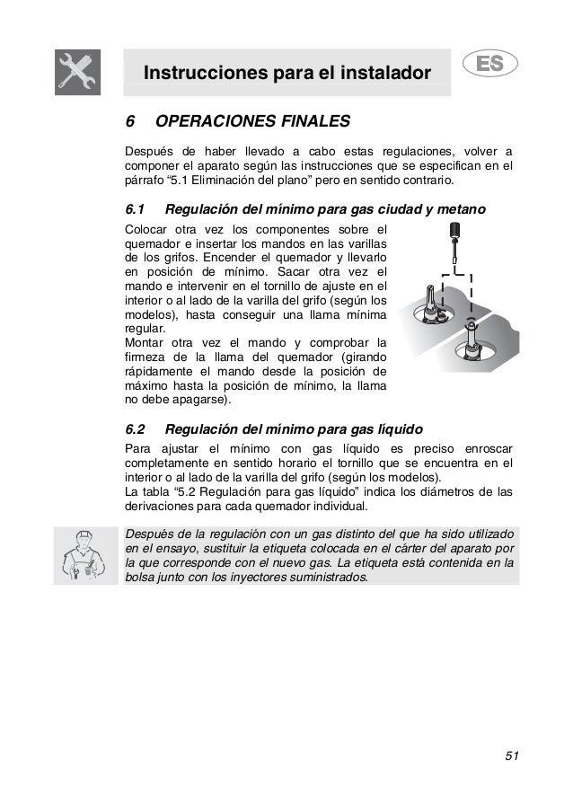 Instrucciones para el instalador 51 6 OPERACIONES FINALES Después de haber llevado a cabo estas regulaciones, volver a com...