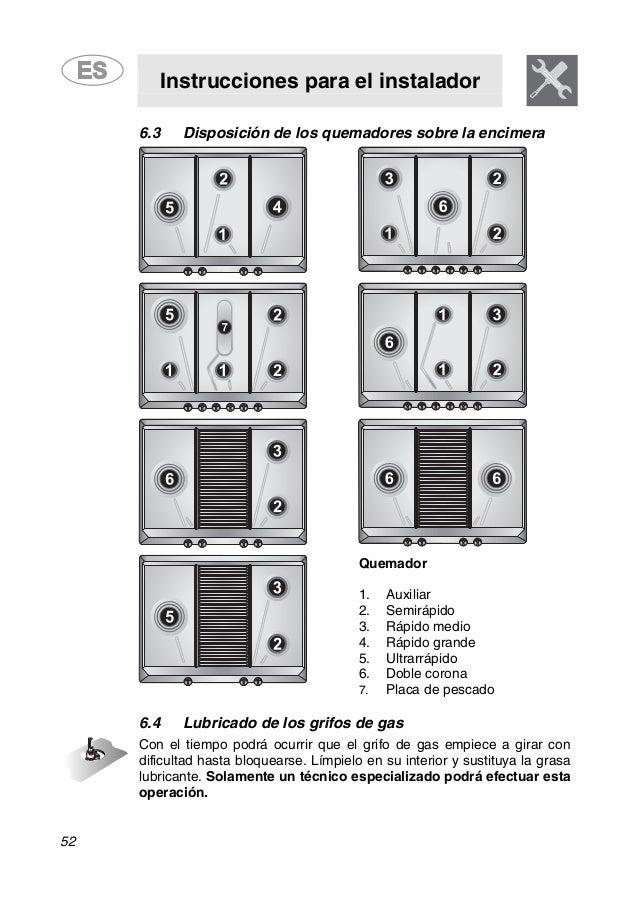 Instrucciones para el instalador 52 6.3 Disposición de los quemadores sobre la encimera Quemador 1. Auxiliar 2. Semirápido...