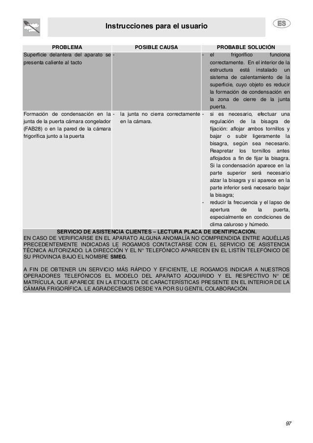 Instrucciones para el usuario 97 PROBLEMA POSIBLE CAUSA PROBABLE SOLUCIÓN Superficie delantera del aparato se presenta cal...